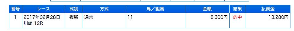 スクリーンショット 2017-03-01 0.56.24